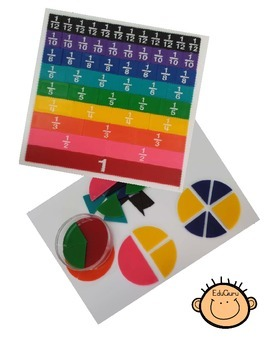 Equal Fractions Cooperative Learning Activity
