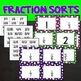 Equivalent Fractions Puzzles and Sorts for 5th Grade Centers