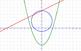 Equation Art - Basic Shapes