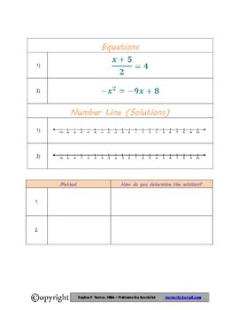 Equations Activity Overview