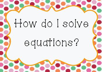 Equations. Stratgeies Display