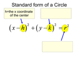 Equations of Circles, Intro Lesson + 11 Assignments for SM