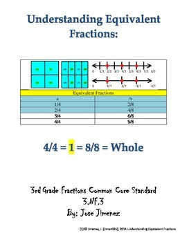 Equivalent Fractions- 3rd Grade
