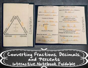 Equivalent Fractions, Decimals, and Percents INB TEKS 6.4G