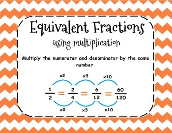 Equivalent Fractions Using Multiplication Poster