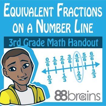 Equivalent Fractions on a Number Line pgs. 31-33 (CCSS)