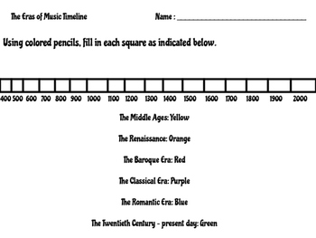 Eras of Music Colorable Timeline