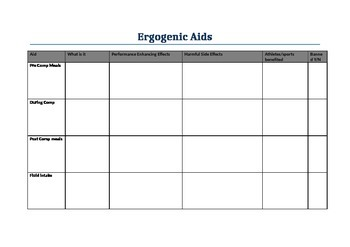 Ergogenic Aids Worksheet - sport, biology, health, science