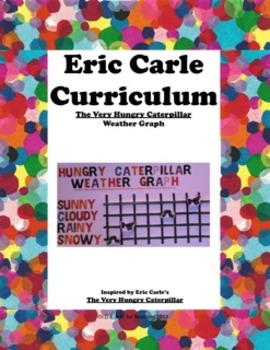 Eric Carle Hungry Caterpillar Weather Graph