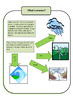 Erosion Board Game Cross Curricular English Maths Science