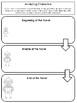 Esio Trot by Roald Dahl: A Novel Study