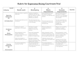 Esperanza Rising Courtroom Trial Rubric