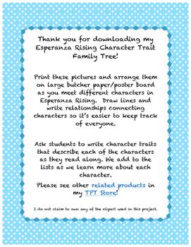 Esperanza Rising Family Tree - Character Traits
