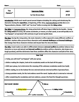 """Esperanza Rising """"Las Papayas"""" Anticipation Guide"""