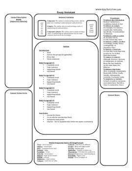 Essay Assistant: Essay Guide for Writing Across the Curriculum