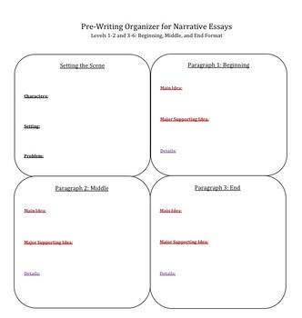 Writing, GoWrite Graphic Organizers k-12