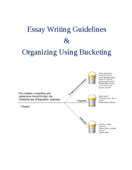 Essay Writing Guidelines & Organizing Using Bucketing
