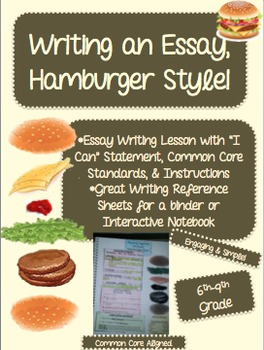 Essay Writing-Introduction, Body & Conclusion Reference Sheet