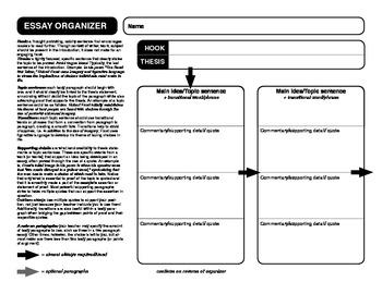 Essay Writing Organizer
