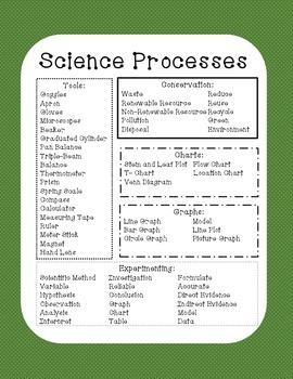 Essential Fifth Grade Science Vocabulary