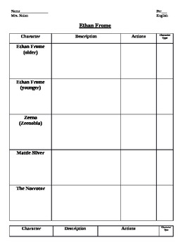 Ethan Frome Character Chart