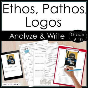 Ethos, Pathos, Logos Persuasive Argumentative Rhetoric