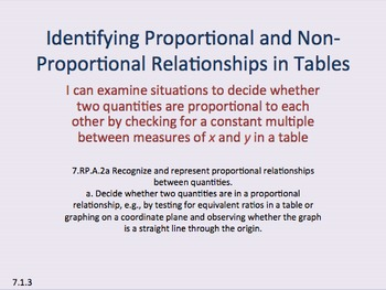 Eureka Math 7th grade Module 1 Lesson 3 Proportional Relat