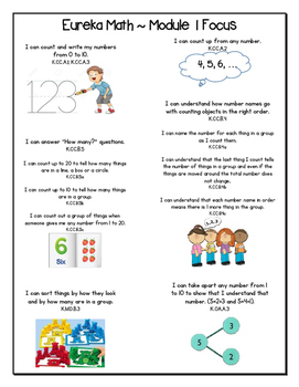 Eureka Math Kindergarten Math Standards Posters