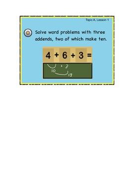 Eureka Math Module 2 Topic A Smartboard