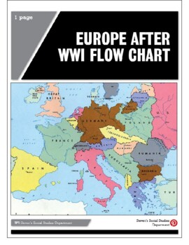 Europe After WWI Flow Chart