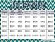 European Explorers Jeopardy Review Game- Columbus, Leon, C