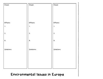 Europe's Environmental Issues Foldable (SS6G9)