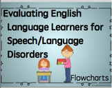 Evaluating Bilingual & ELL Students for Speech-Language Disorders