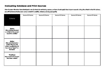 Evaluating Database and Print Sources