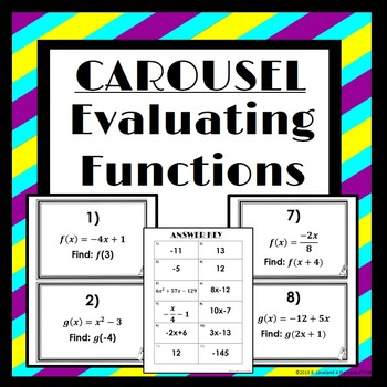 Evaluating Functions: Carousel Activity