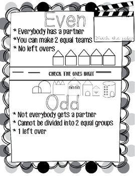 Even and Odd Interactive Anchor Chart