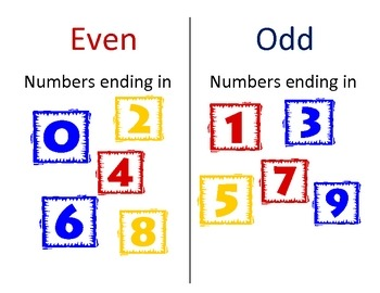 Even or Odd? ~ Classify Numbers as Even or Odd while Learn