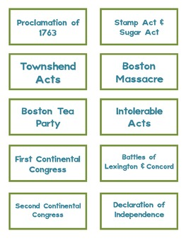 Events Leading to the American Revolution Set (sort, graph
