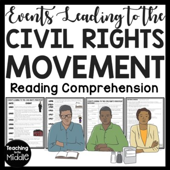 Events Leading to the Civil Rights Movement Timeline, Questions