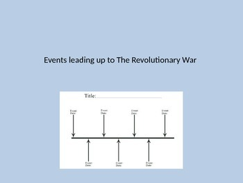 Events Leading up to The Revolutionary War