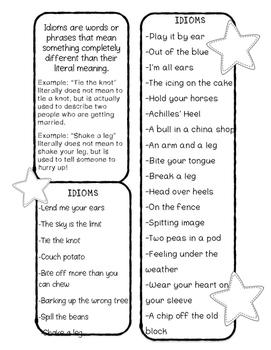 Idioms List