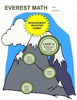 Everest Math Curriculum