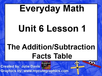 Everyday Math 1st Grade 6.1 The Addition Subtraction Facts Table