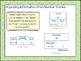 Everyday Math 4; Grade 3; Unit 6 (More Operations) MEGA BUNDLE