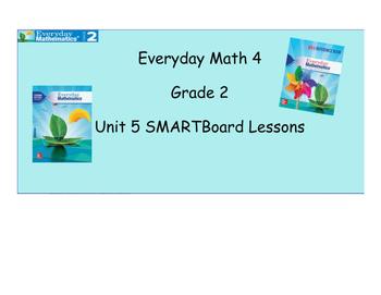 Everyday Math 4 SMARTBoard Lessons EDM4 Unit 5
