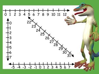 Everyday Math: Grade 1: Unit 3: Promethean Board Flipcharts