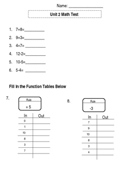 Everyday Math Unit 2- Accommodated Test
