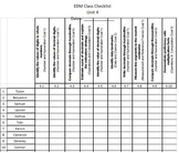 Everyday Math Unit 4 Class Checklist
