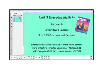 Everyday Math (version 4) Grade 4 SmartBoard- Unit 3 Fract