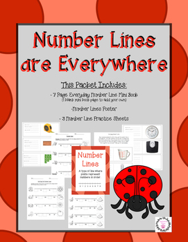 Everyday Number Lines